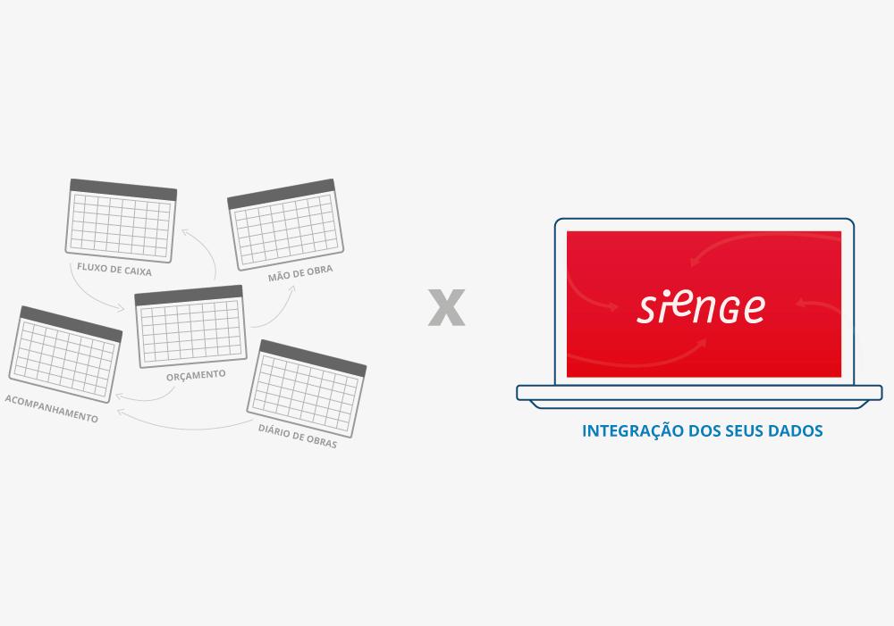 Sienge é um software de gestão da construção civil
