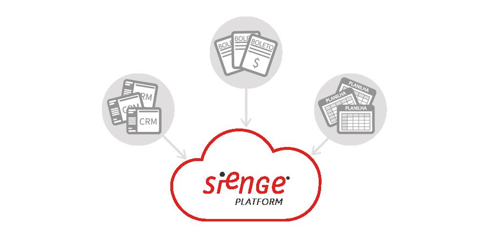 Sienge Plataform, integração total com todos os processos da empresa